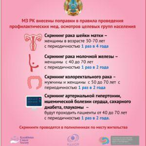 Внесены поправки в правила проведения профилактического мед. осмотра целевых групп населения