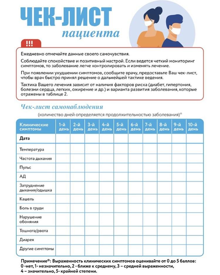 Чек-лист пациента. Памятка для пациента на ПМСП. Информация по CALL центру ССМП