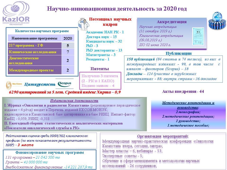 Слайд по науке за 2020 для сайта